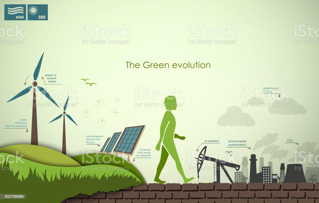 evolution of the concept of greening vector art illustration