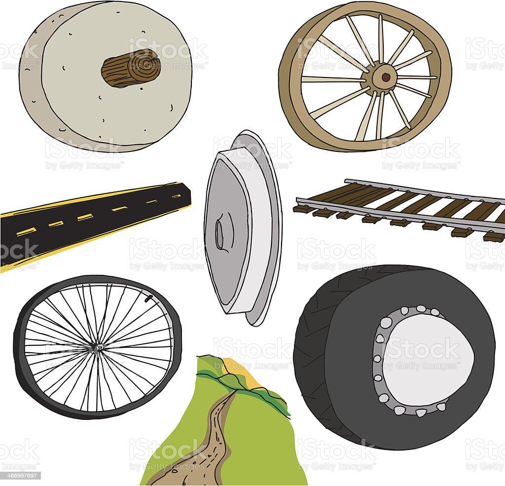 Evolution of The Wheel vector art illustration