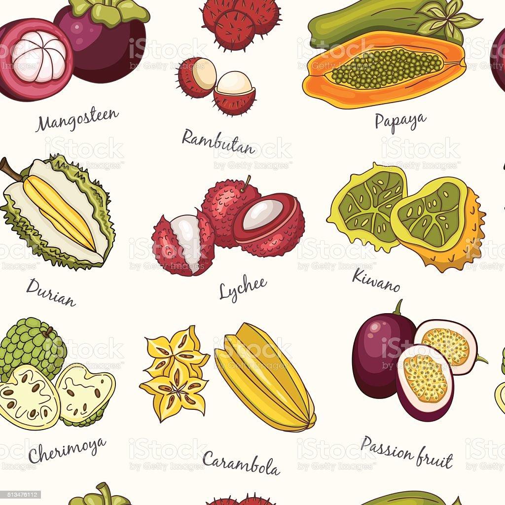 aggregate fruit rare fruits