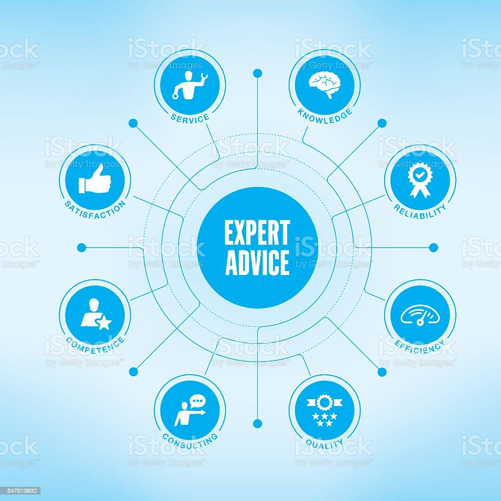 Expert Advice chart with keywords and icons vector art illustration