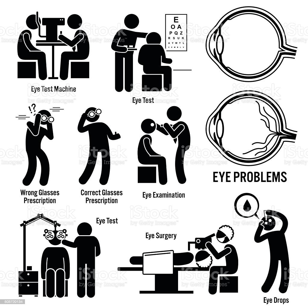 Eye Diagnosis Exam Surgery Optometrist Optician Illustrations vector art illustration