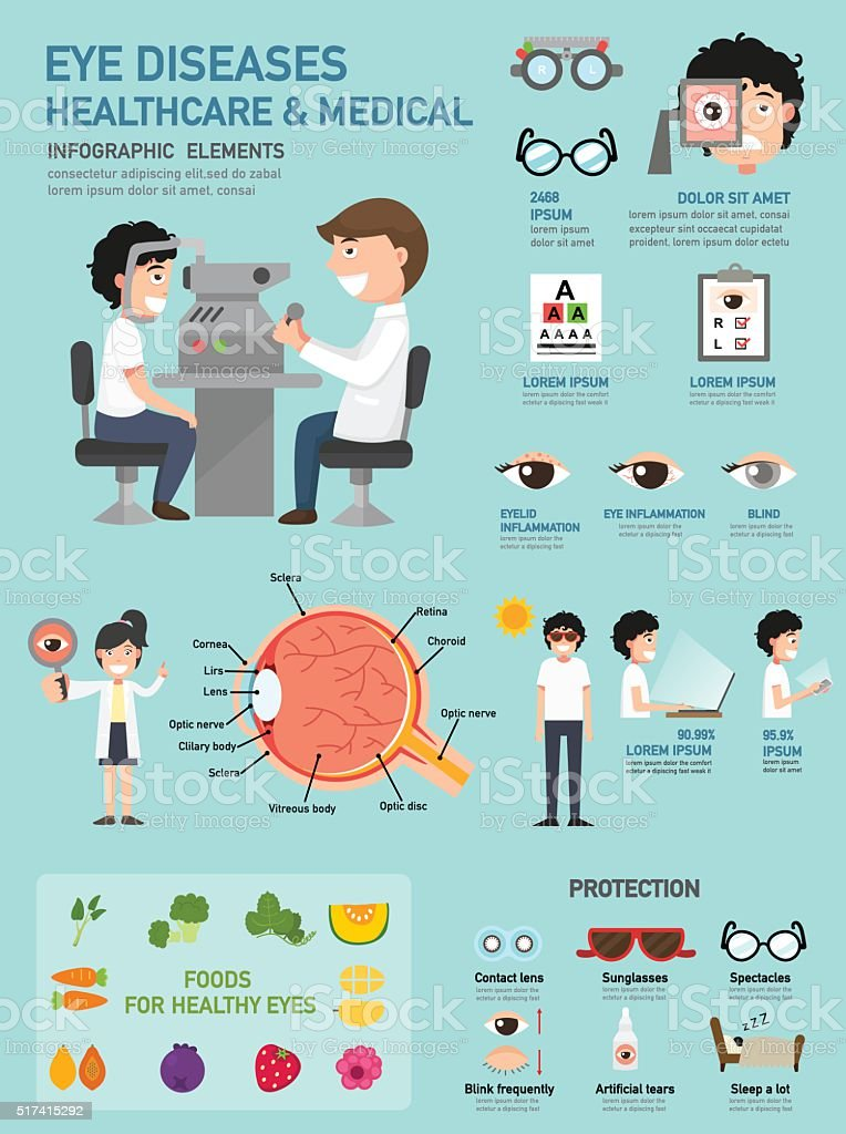 Eye diseases healthcare & medical infographic vector art illustration