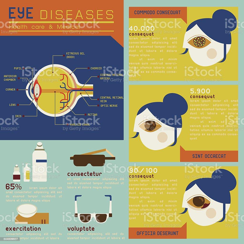 Eye diseases set vector art illustration