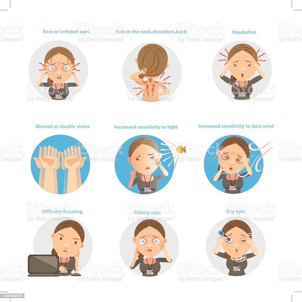 Eye Fatigue vector art illustration