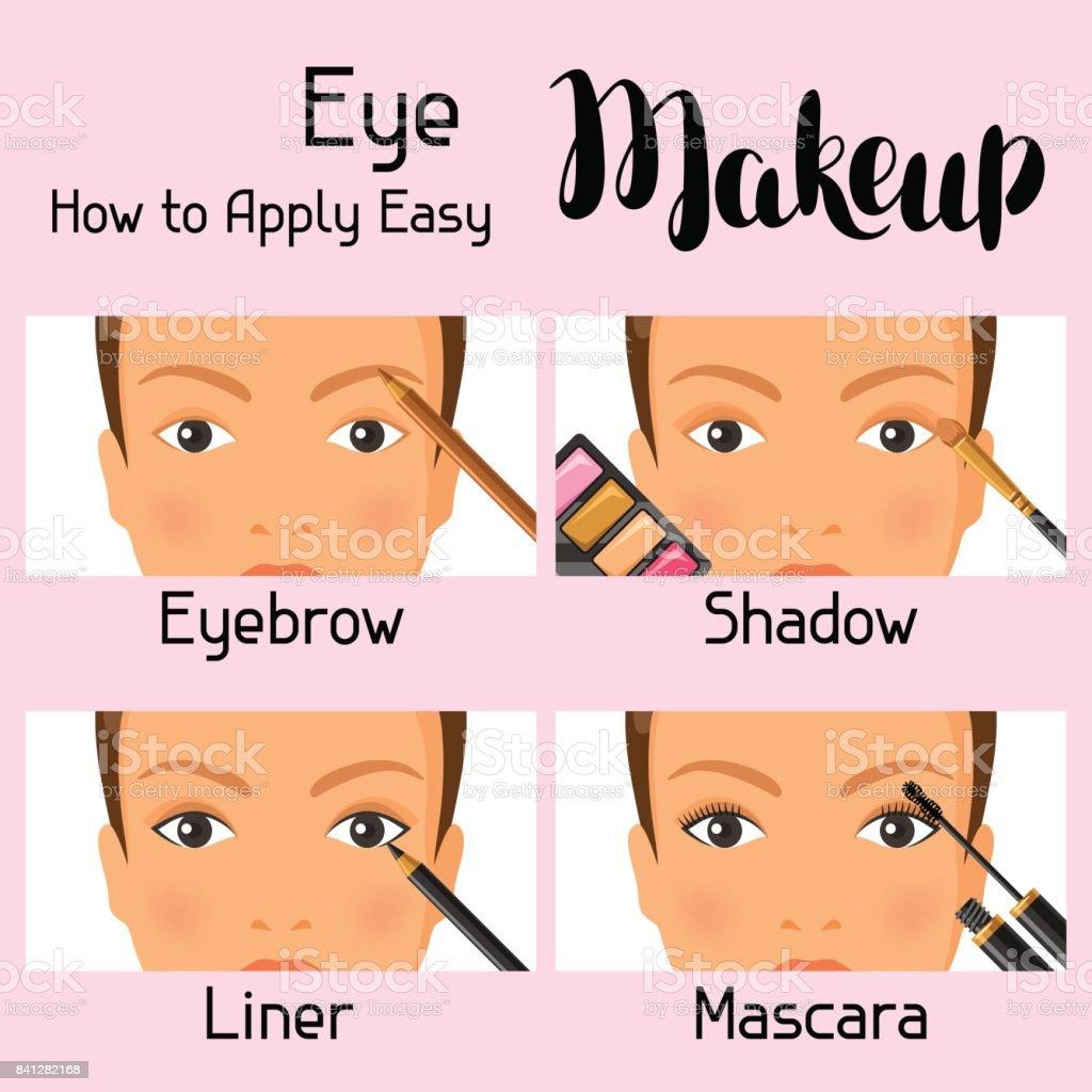 Eye makeup how to apply easy. Information banner for catalog or advertising vector art illustration