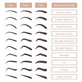 Eyebrow shapes. Various brow types. Table of eyebrow forms.