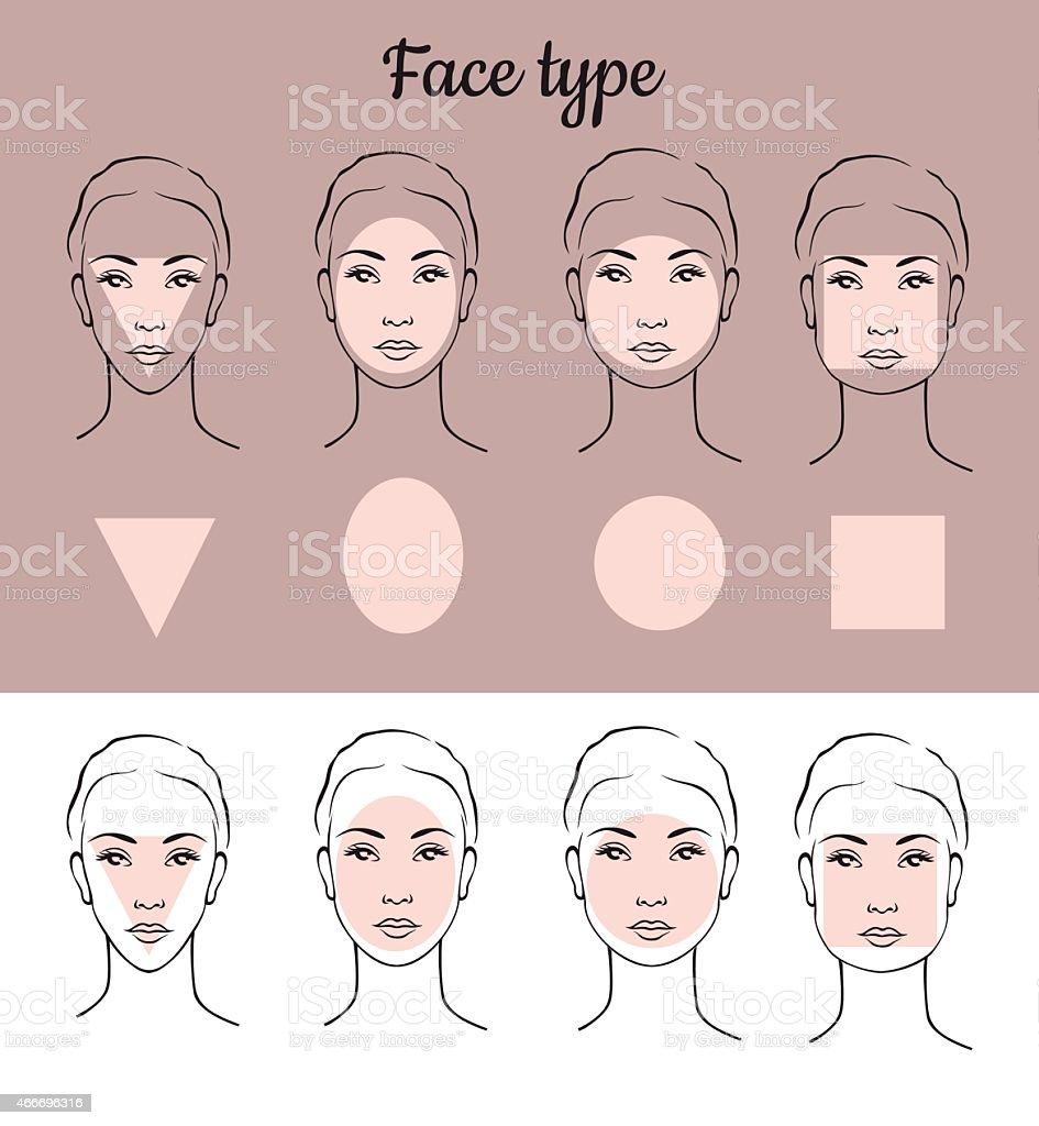 Face types vector art illustration