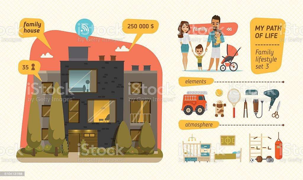 Family lifestyle infographic vector art illustration