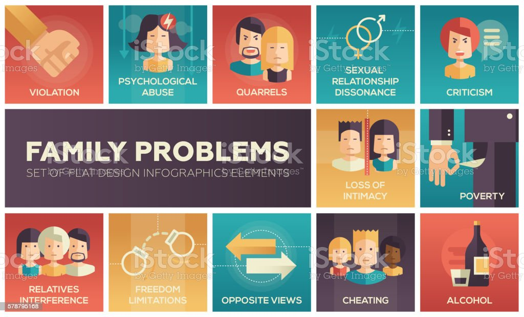 Family problems- flat design icons set vector art illustration