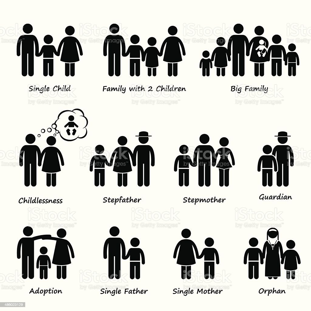 Family Size and Type of Relationship Cliparts vector art illustration