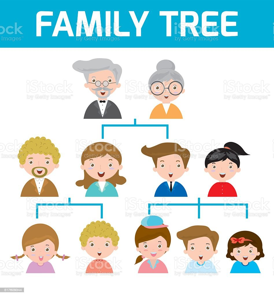 Family Tree, diagram of members on a genealogical tree vector art illustration