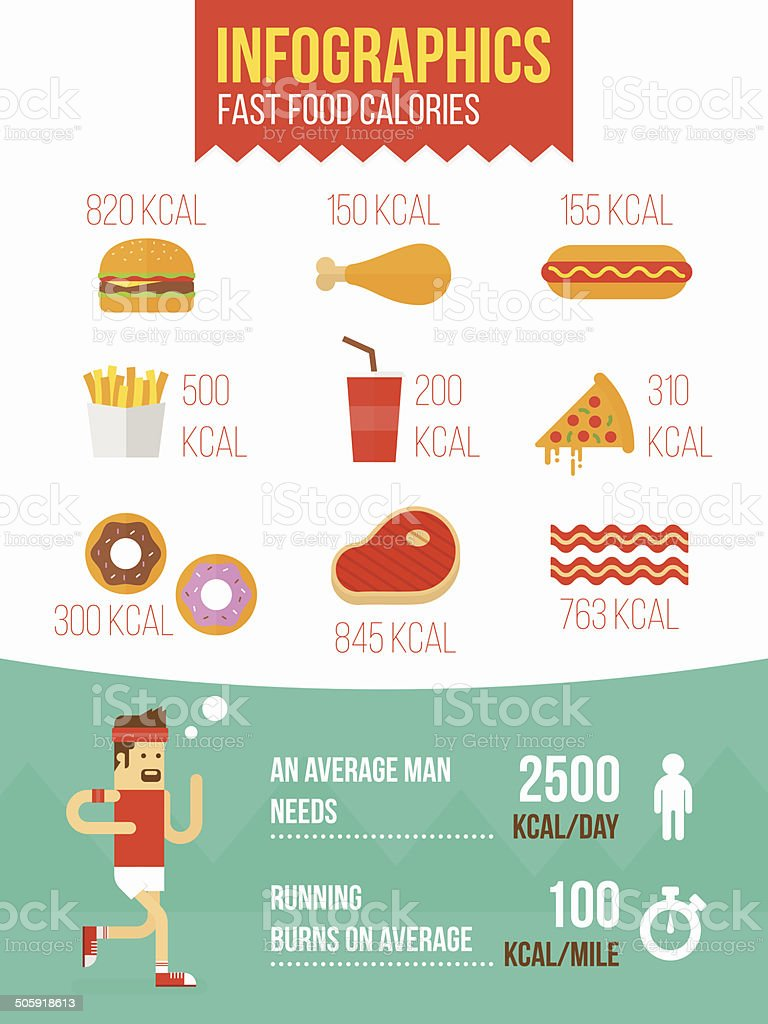 Fast food infographics vector art illustration