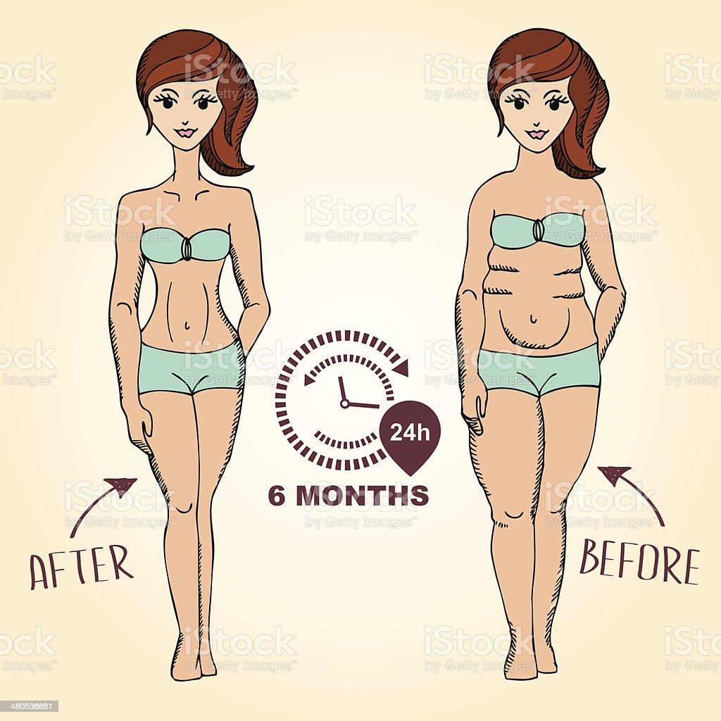 Fat girl, slim girl. vector art illustration