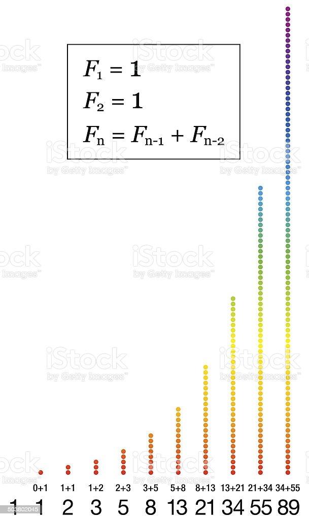 Fibonacci Sequence Numbers vector art illustration