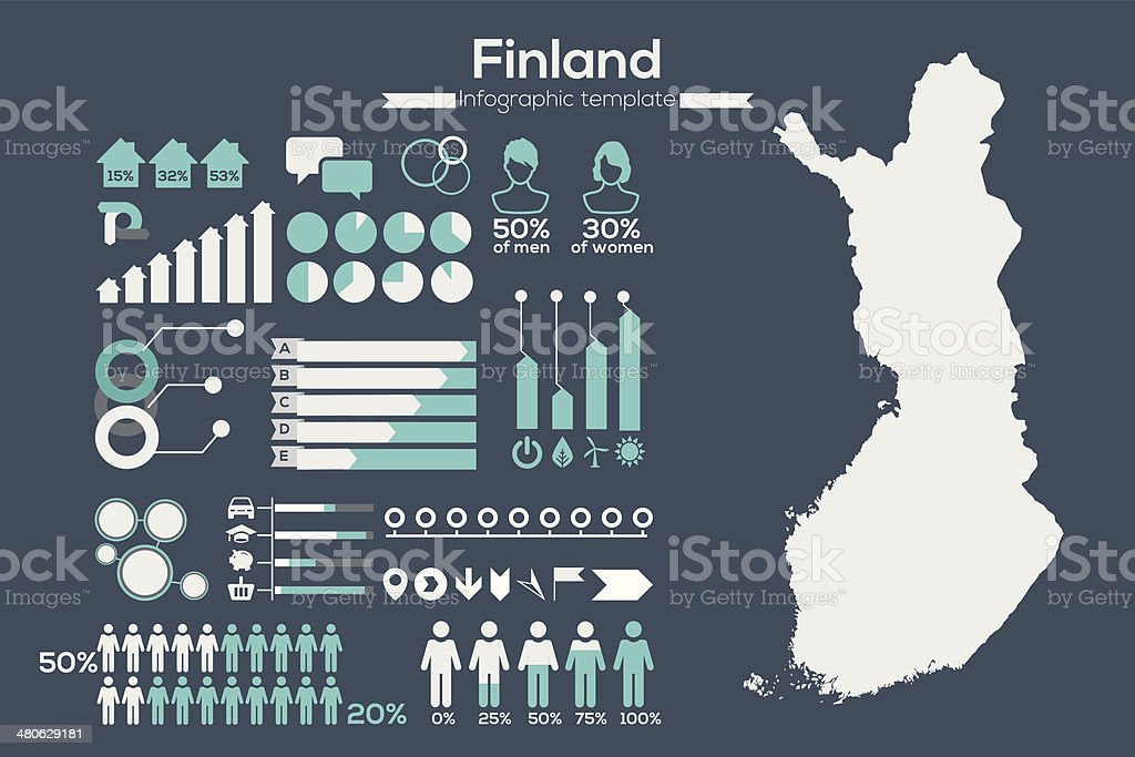 Finland map infographic vector art illustration