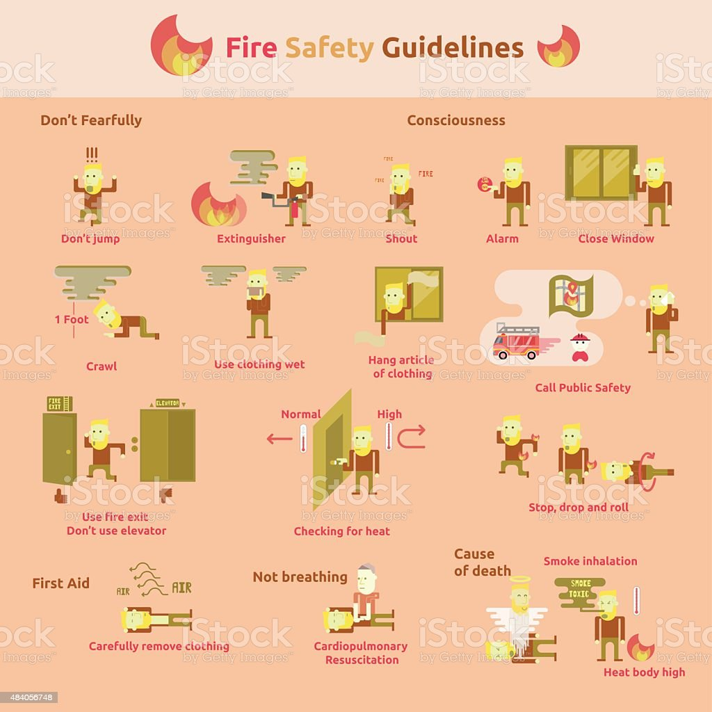 Fire Safety Guidelines vector art illustration