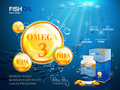 Fish oil ads template