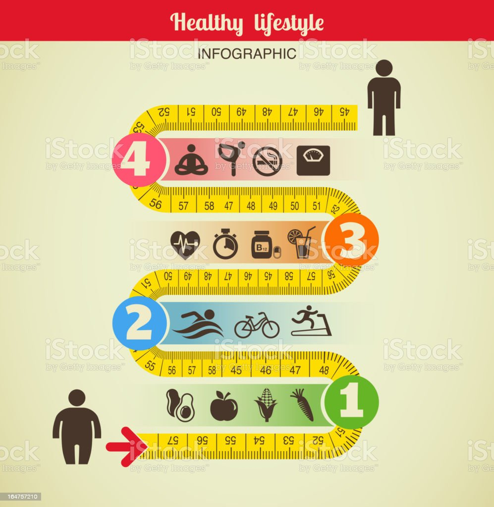 Fitness and diet infographic with measure tape royalty-free stock vector art