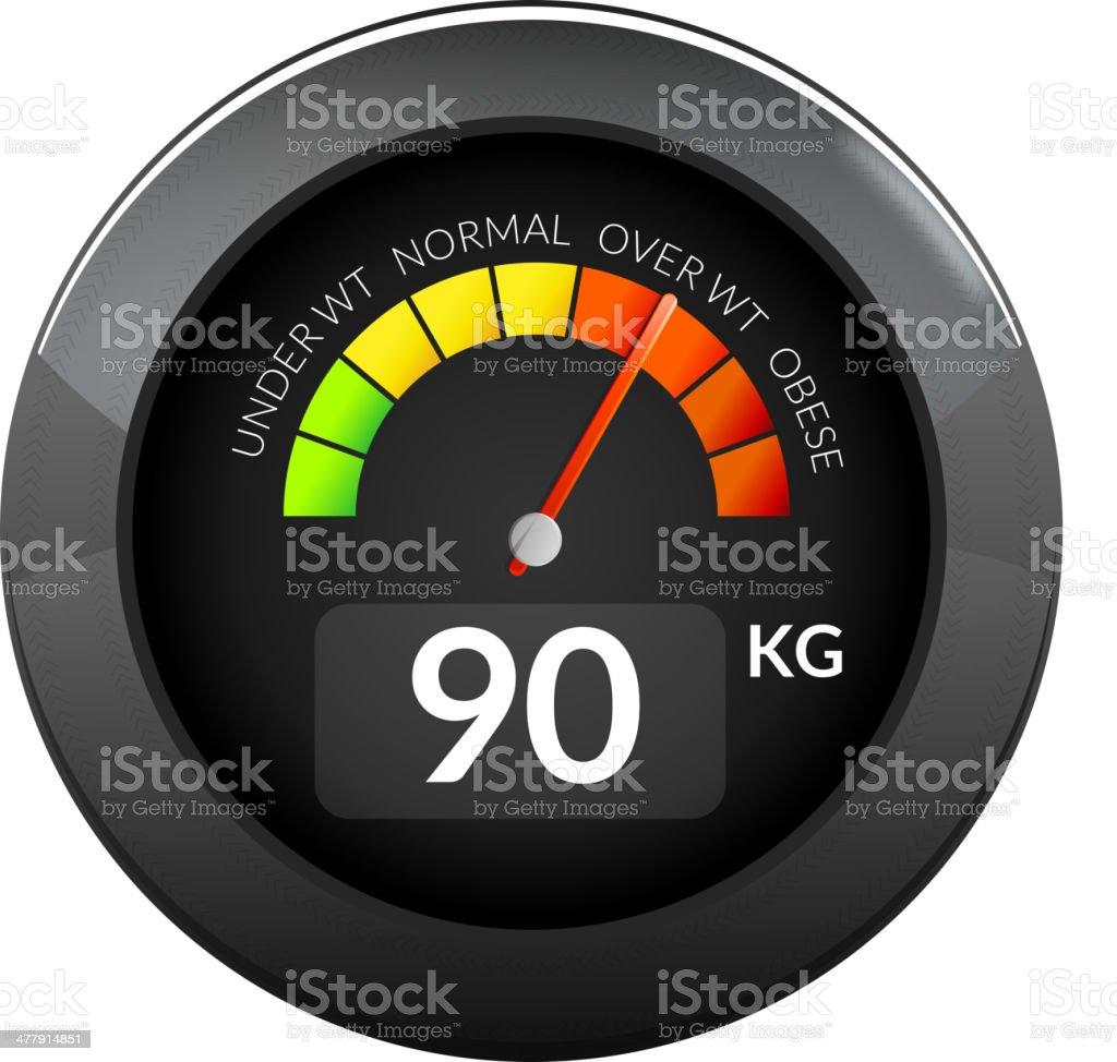 Fitness Meter royalty-free stock vector art