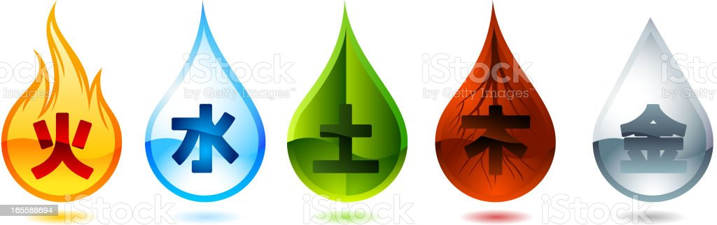 Five Chinese Elements With Wood Water Fire Metal Earth vector art illustration