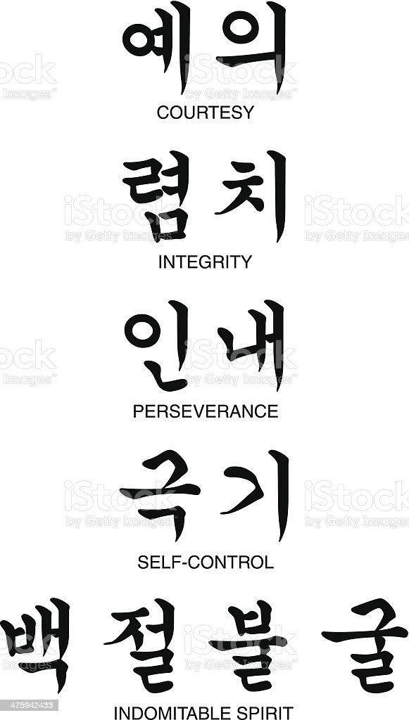 Five Tenets of TaeKwonDo (Courtesy, Integrity, Perseverance, Self-Contol, Indomitable Spirit) vector art illustration
