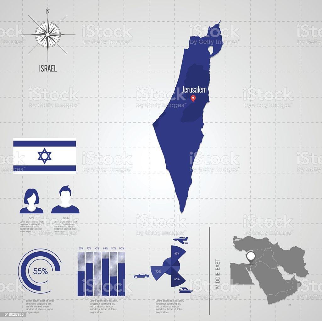 ISRAEL flag Asia World Map. vector art illustration