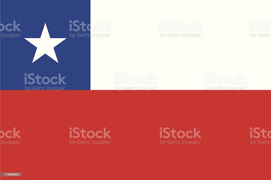 Flag of Chile vector art illustration