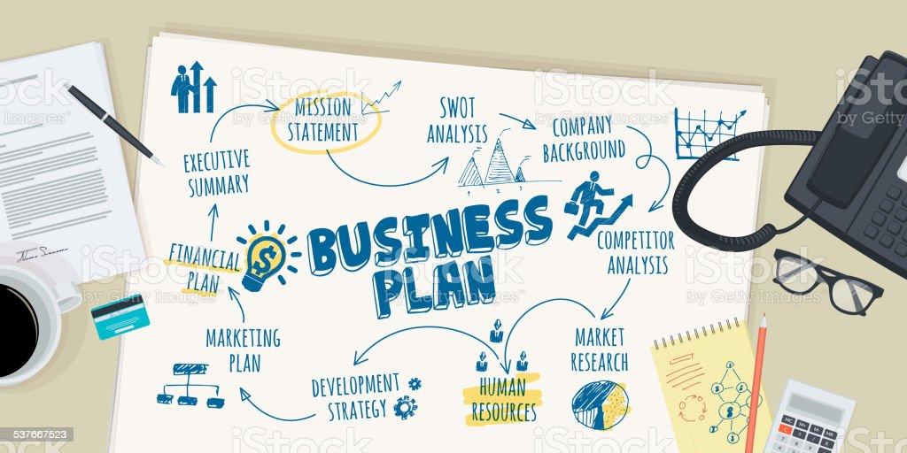 Concepto de ilustración Diseño plano para el plan de negocio. illustracion libre de derechos libre de derechos
