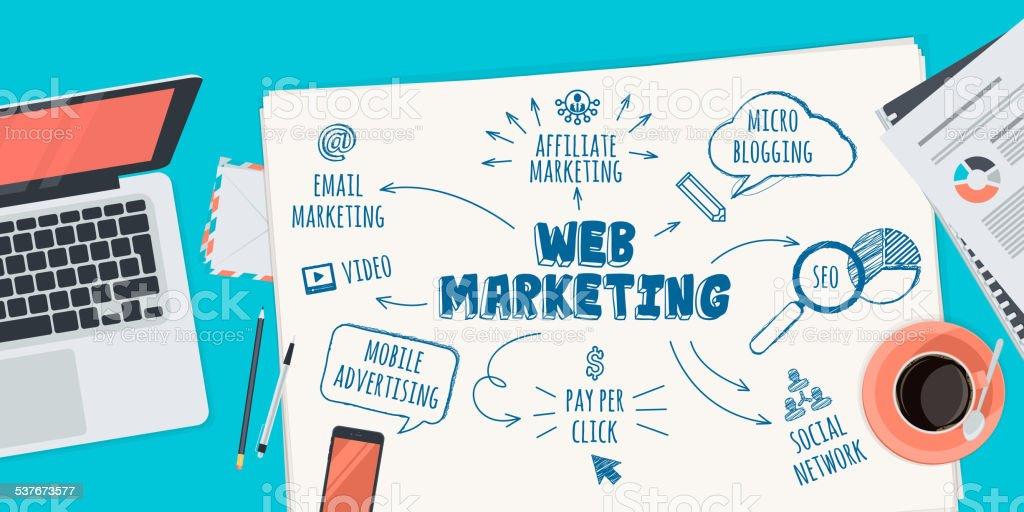 Ilustración del concepto de diseño plano para el marketing en web illustracion libre de derechos libre de derechos