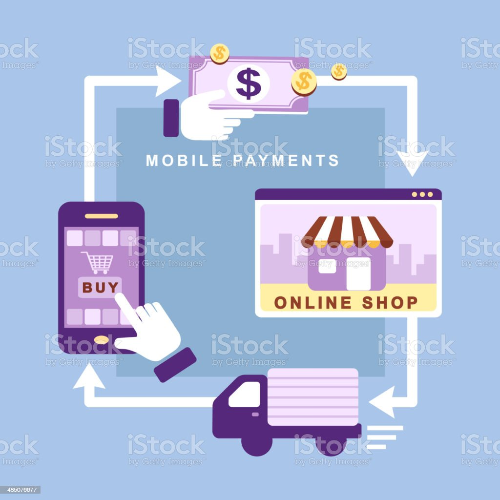 flat design mobile payments royalty-free stock vector art