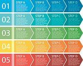 Flat design. Process arrows boxes. Step by step set. Four steps.