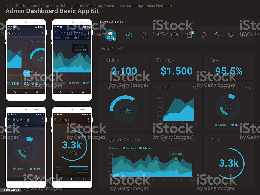Flat design responsive Admin Dashboard UI mobile app vector art illustration