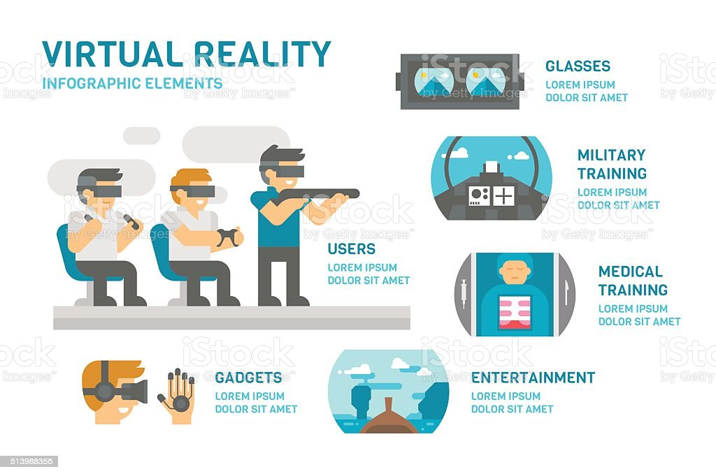 Flat design virtual reality infographic vector art illustration