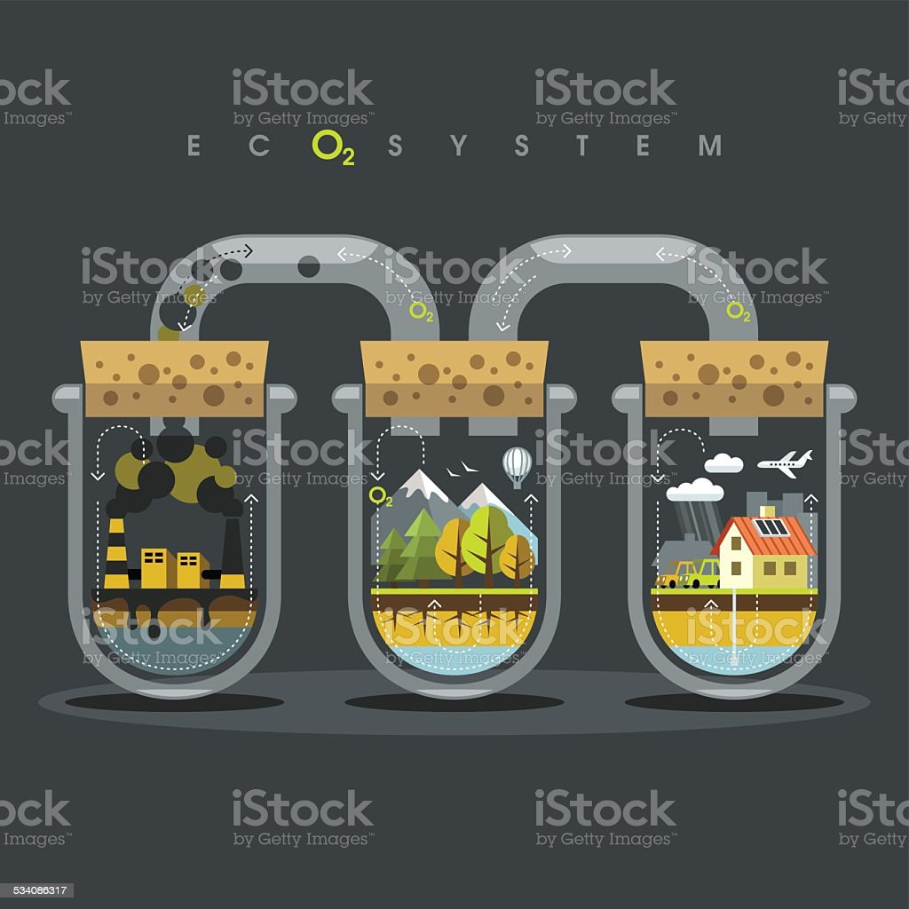 Flat Ecosystem Oxygen vector art illustration
