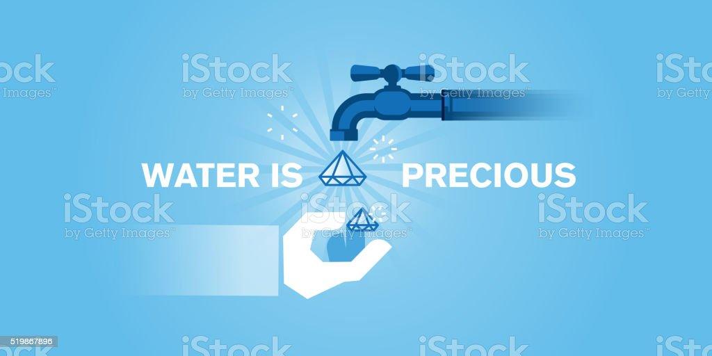 Flat line design website banner of water resources vector art illustration