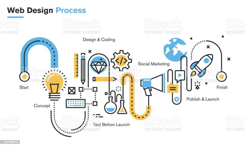 Flat line ilustración de Diseño de sitio web de proceso illustracion libre de derechos libre de derechos