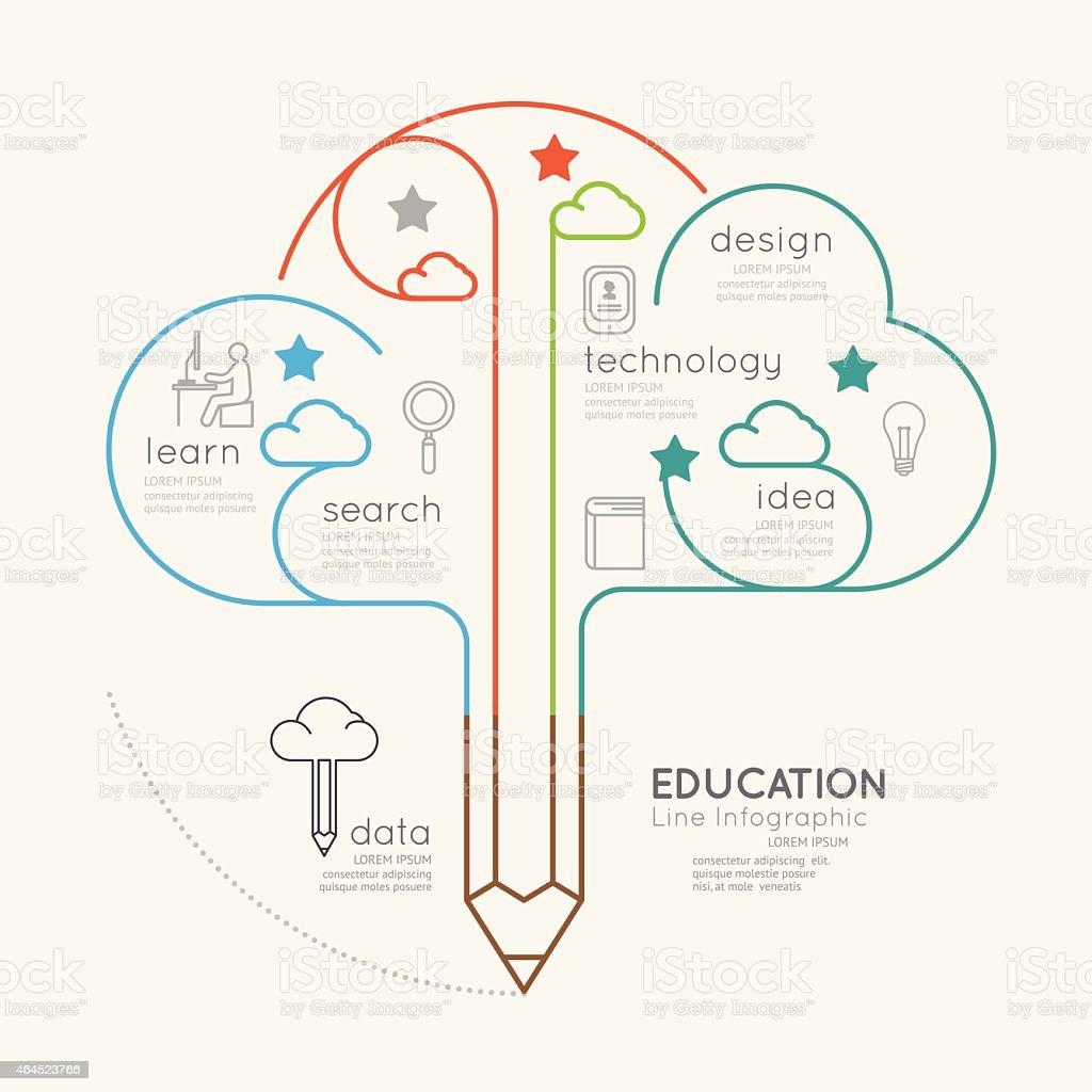 Flat linear Infographic Education Pencil cloud Outline concept. vector art illustration