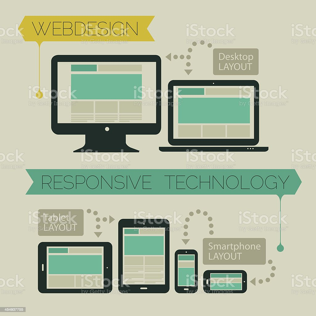 Flat responsive webdesign royalty-free stock vector art
