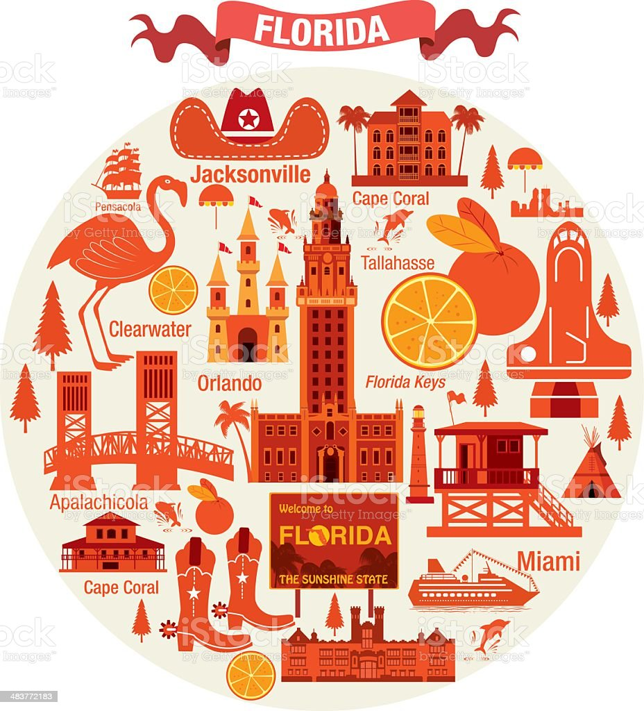 Florida Symbols Travel vector art illustration