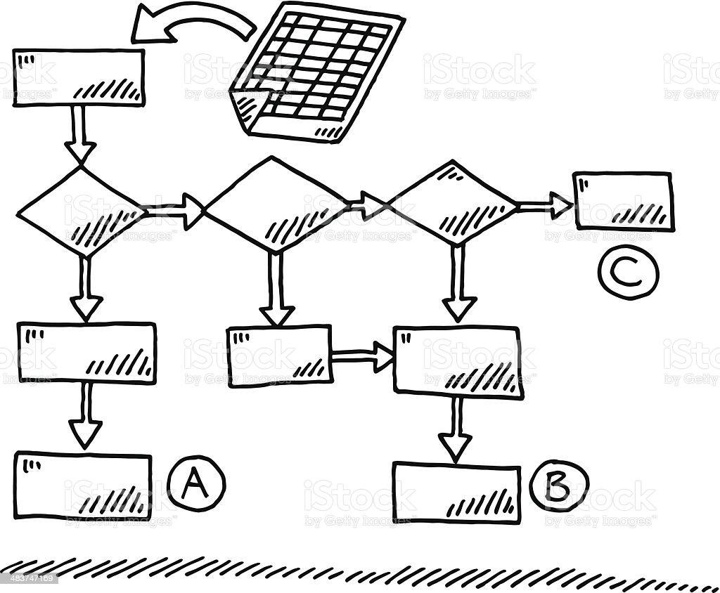 Flow Chart Diagram Drawing vector art illustration