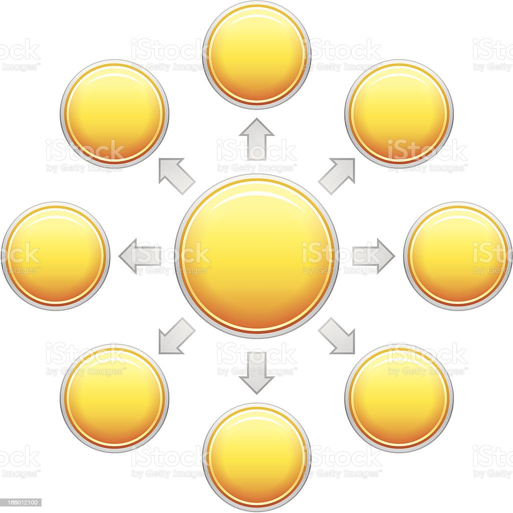 Flow chart featuring yellow circles royalty-free stock vector art