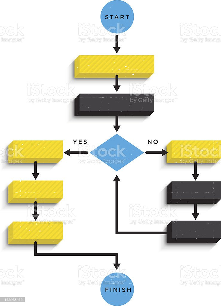 Flow Chart Template Stock Vector Art   Istock