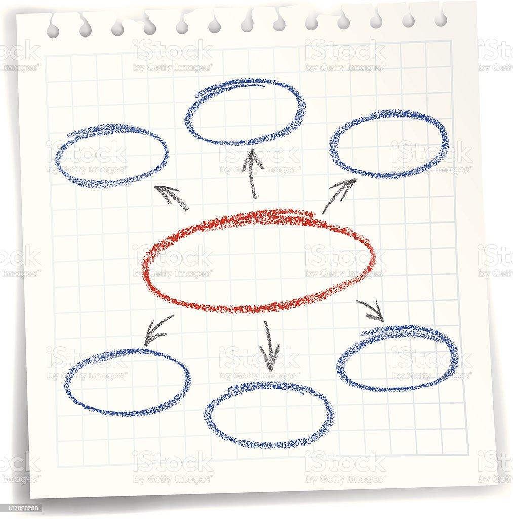 Flow chart vector art illustration
