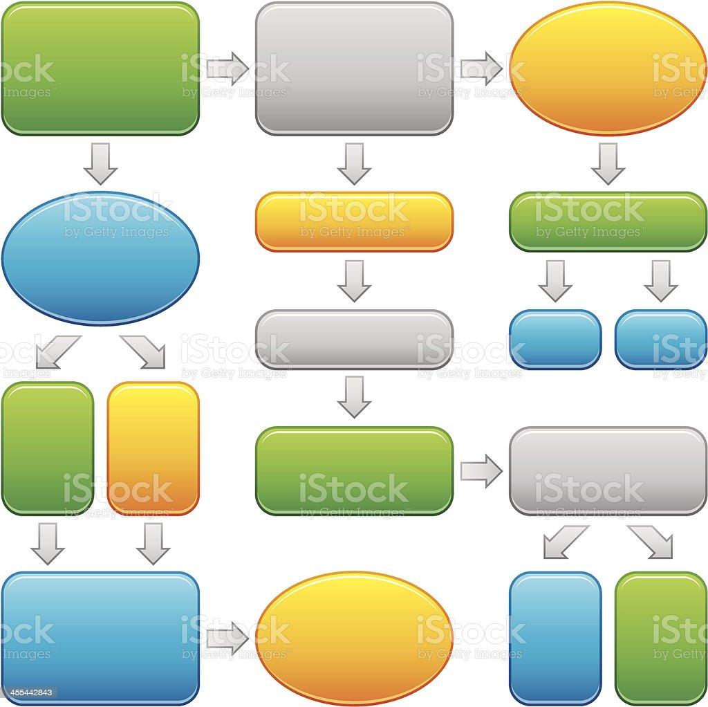 Flow chart royalty-free stock vector art