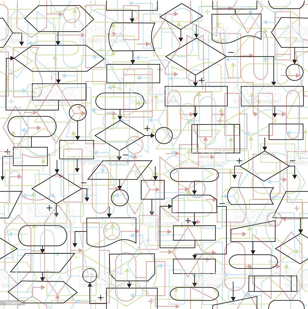 Flowchart diagrams background royalty-free stock vector art