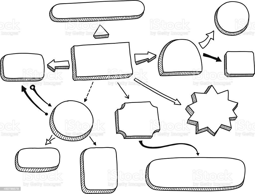 Flowchart vector illustration royalty-free stock vector art