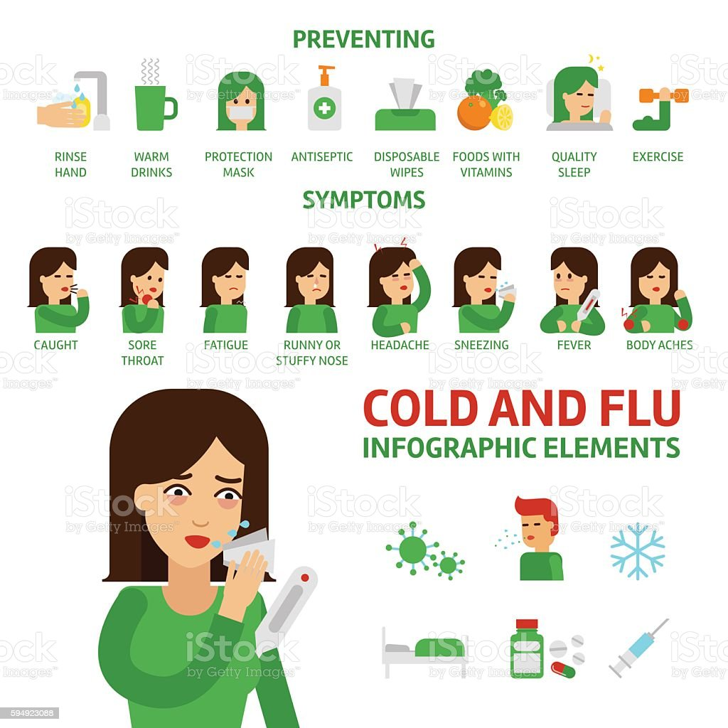 Flu and common cold infographic elements. vector art illustration