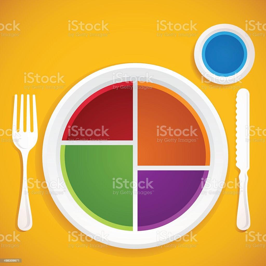 Food Groups Plate vector art illustration