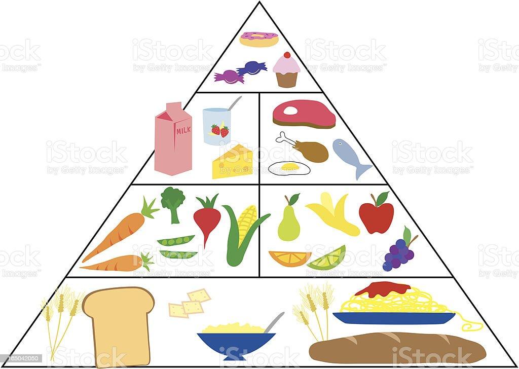 Food Guide Pyramid royalty-free stock vector art