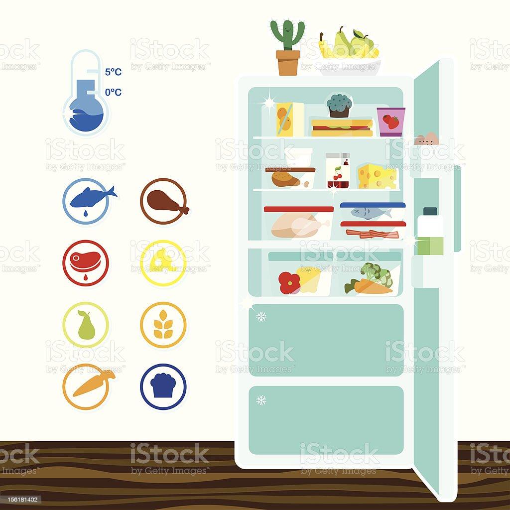 Food hygiene - fridge storage vector art illustration